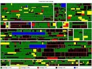 CruiseControl 2.6 Coverage Treemap