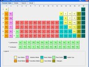 Periodic Tables JAVA v2.0 Mainscreen