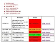 Domain IP lookup results, blacklist status color-coded