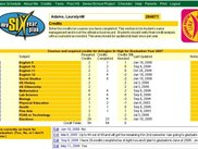 Student data entry of completed credits page