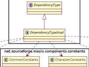 Generating class diagram from Java source