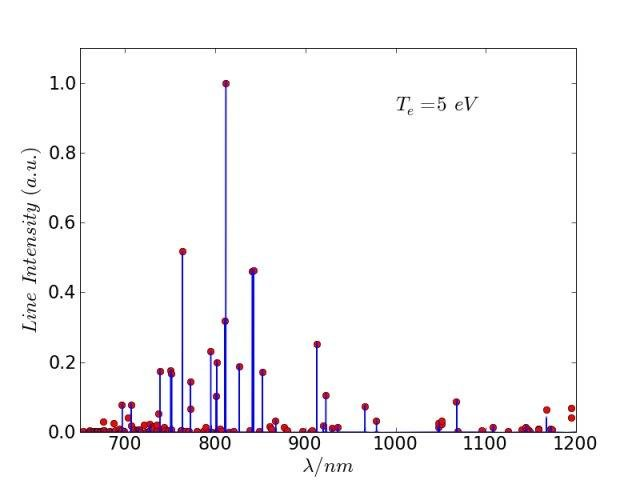 PLASMAKIN: a chemical kinetics package download ...