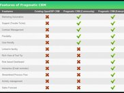 Comparitive Analysis between OpenERP CRM and Pragmatic CRM
