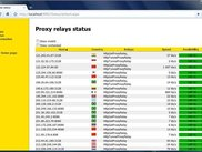 Public proxy servers discovered and used by Proxymizer