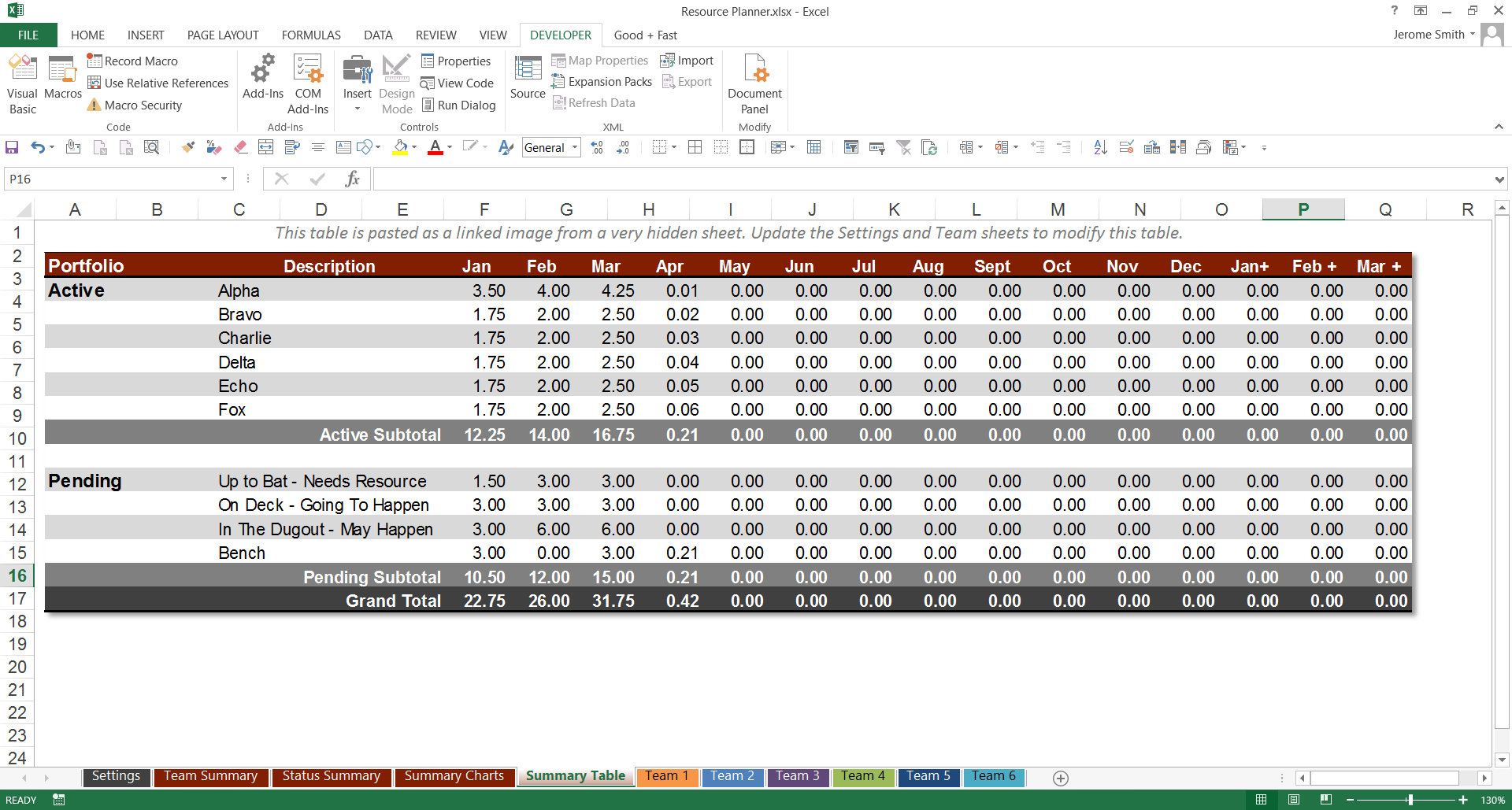 Any good Excel template for Team resource allocation on a