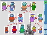 Monster Family Relation