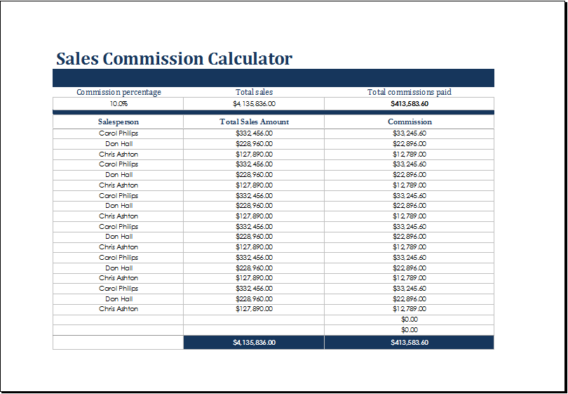commission report template excel