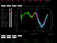 Interactive fitting with more than 10000 ToAs from multiple telescopes (simulated data shown)