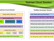 TestMax Cloud Solution