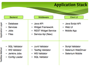 TestMax Application Stack