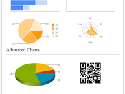 Example: Draw graph using Google Chart API