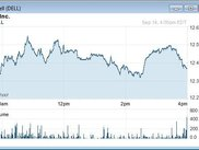 TickVue showing an Yahoo Finance generated chart.