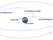 Bielliptic orbit transfer