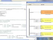Simulink model and UCGN auto-code
