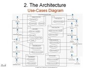 UML Use-Cases Diagram