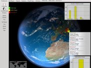 1 The Planet View with small integrated charts and info