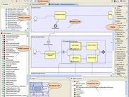 Semantic Business Process editor