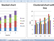 Customised embedded MS Excel charts produced by wxAutoExcel charts sample
