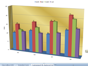 Customised MS Excel 3D chart produced by wxAutoExcel charts sample