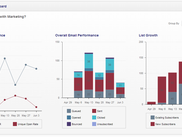 Email Marketing Dashboard