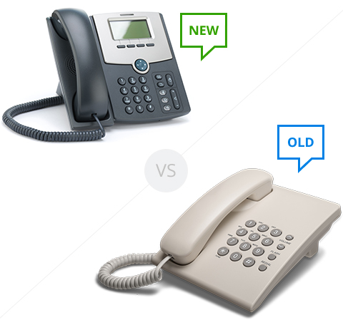 Types of Business VoIP
