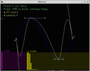 Bezier waveform editor