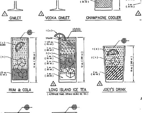 Cocktail blueprints for engineers slashdot someone finally made a mixed drink chart for that special didactic drinker in your life cocktail blueprints for engineers is the most precise way to get malvernweather Choice Image