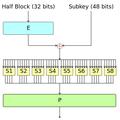 encryption algorithm free download - SourceForge