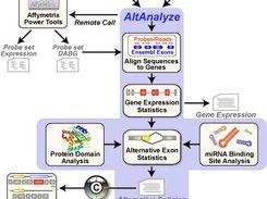 Altanalyze Download Sourceforgenet