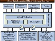 Apatar Data Integration: Architecture Overview