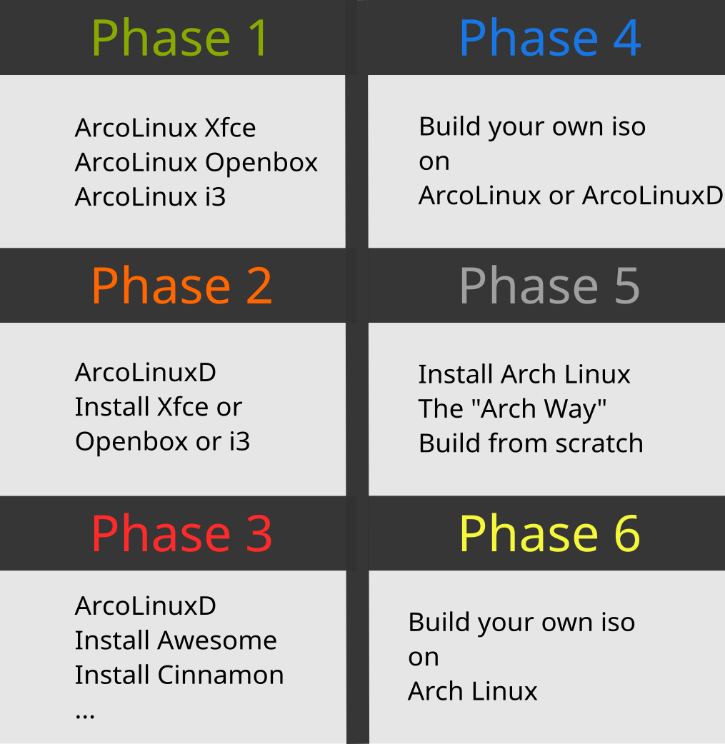 ArcoLinux download | SourceForge net