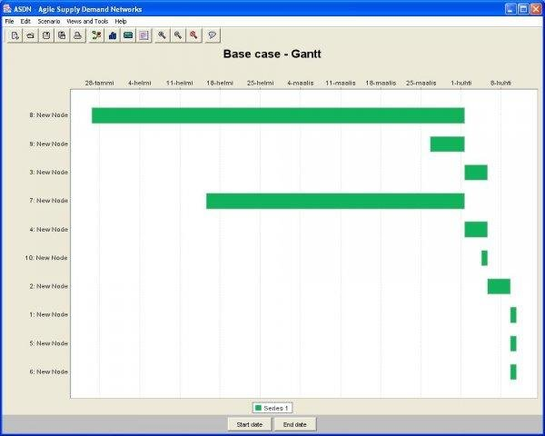 ASDN - Agile Supply Demand Networks screenshot