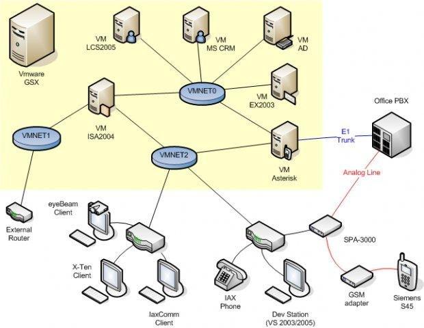 Asterisk  NET download | SourceForge net