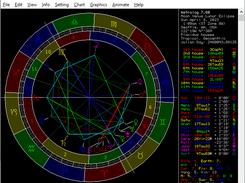 Astrolog astrology calculator download   SourceForge net