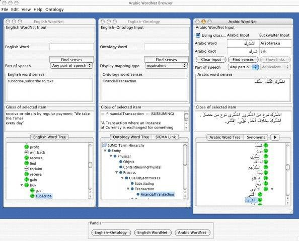 Arabic WordNet download | SourceForge net