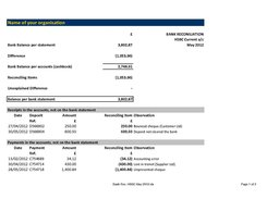 Delightful Bank Reconciliation Report