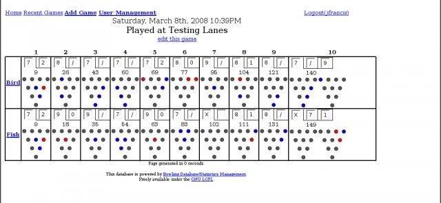 Bowling - Quorabowling Score Sheet. Sample Bowling Score Sheet