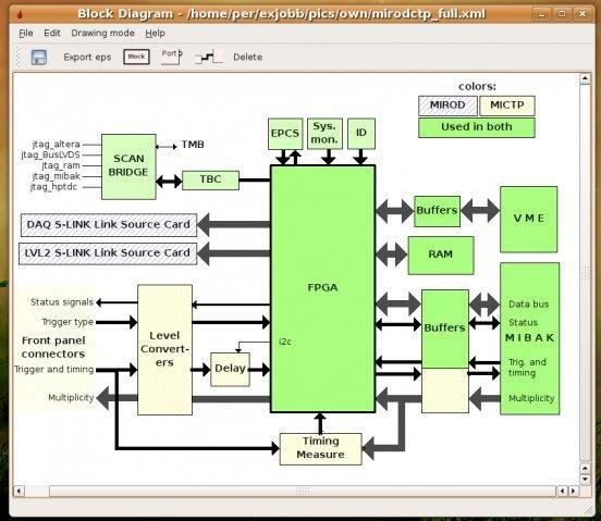 a more complex diagram - Block Diagram Editor