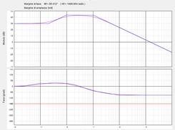 Bode diagram plotter download | SourceForge net