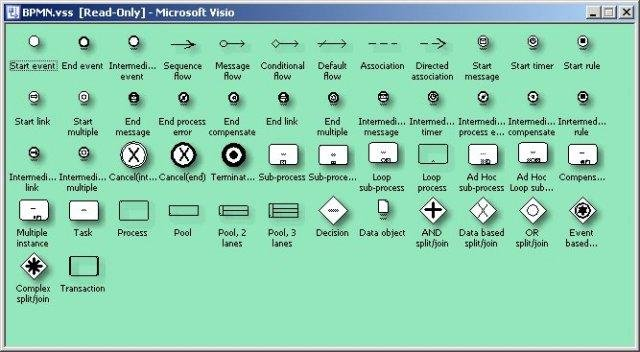 stencil overview - Template Visio