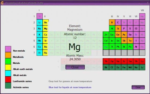 Chemistry calculator download sourceforge example of the periodic table in action urtaz Images