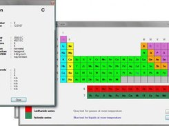 Detailed Element view on the Periodic Table