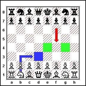 chess diagram editor download sourceforge  : chess diagram - findchart.co