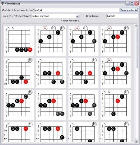 Guitar Chord Generator Images Chord Guitar Finger Position