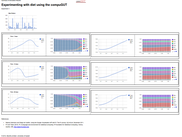 Example of interactive plotting using R and google vis api