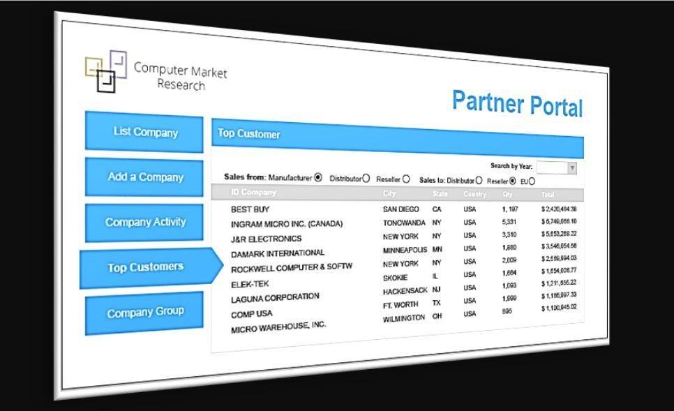 ChannelOS vs  Computer Market Research Comparison