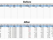 csv2odf Spreadsheet Before and After