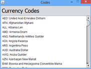 Currency Codes Provided
