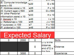 Resume Score · Calculations: Expected Salary  Salary On Resume