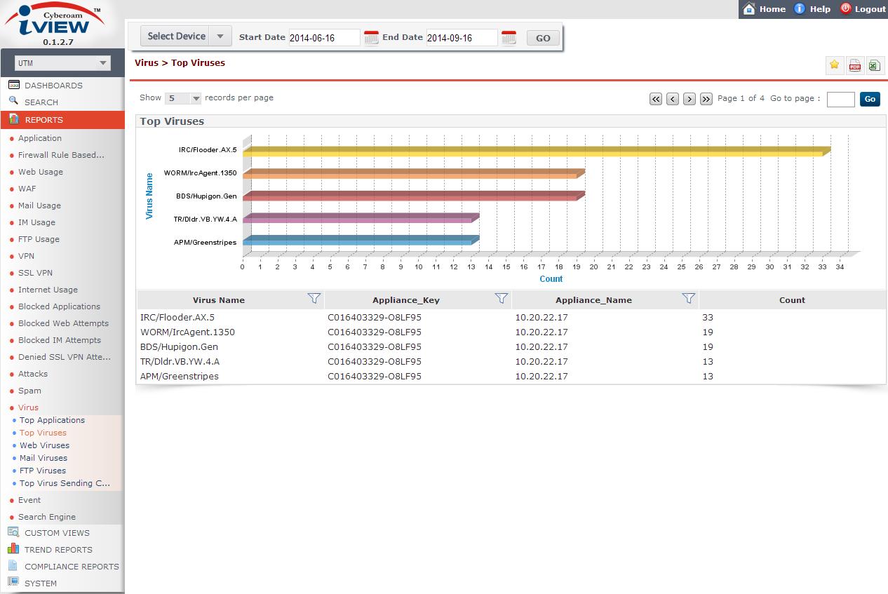 Cyberoam Iview Open Source Siem Download Sourceforge Net
